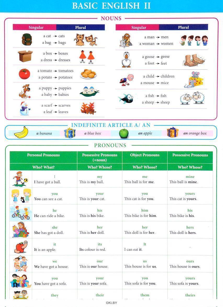 BASIC ENGLISH II - справочные материалы (2-е издание)