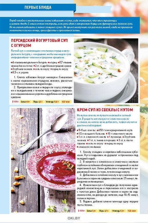 Встречаем Пасху! 4 / 2018 ДК. Лучшие кулинарные рецепты